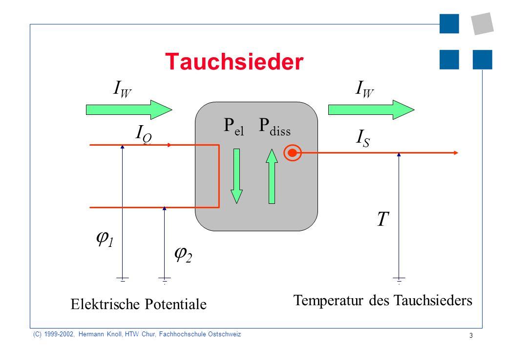 Tauchsieder T 1 2 IW IW Pel Pdiss IQ IS Temperatur des Tauchsieders