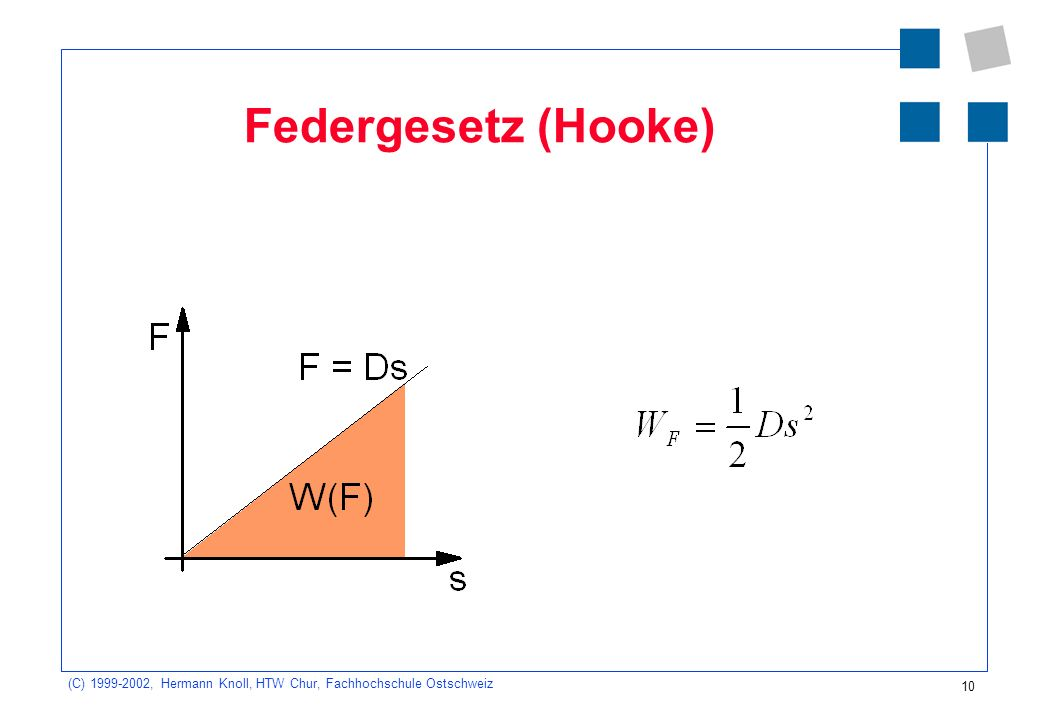 Federgesetz (Hooke)