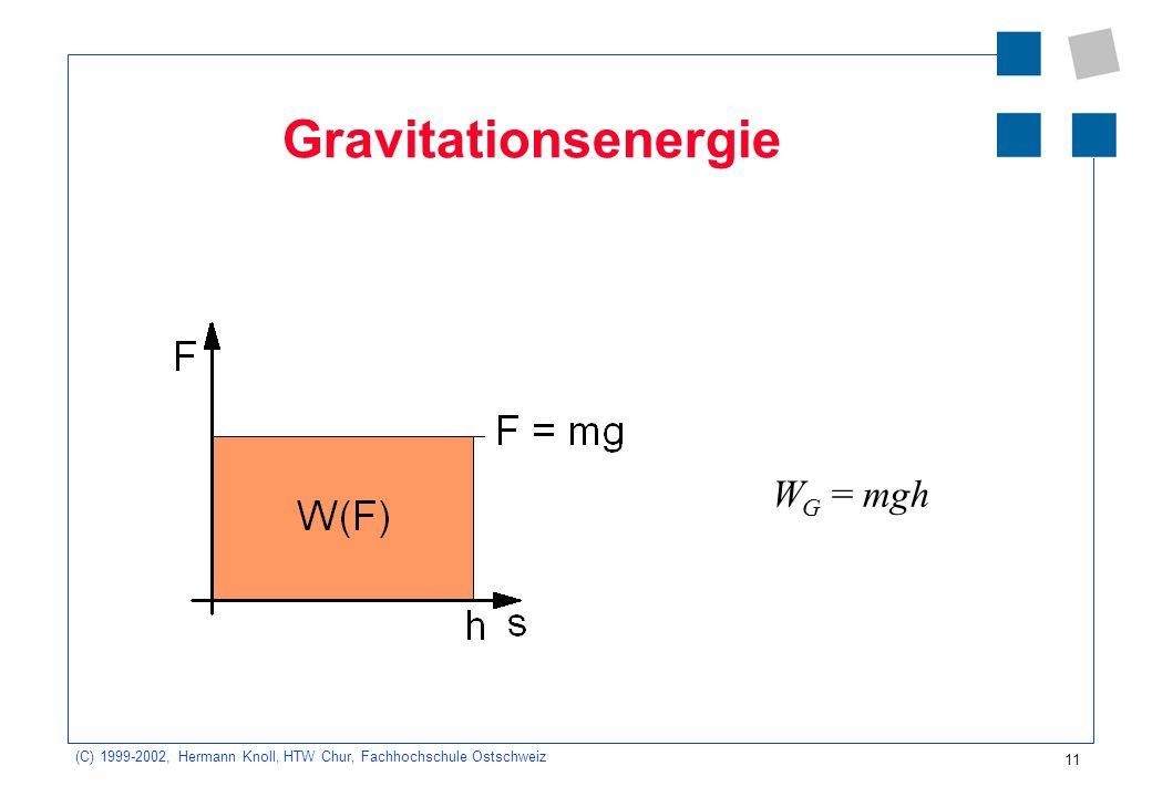 Gravitationsenergie WG = mgh