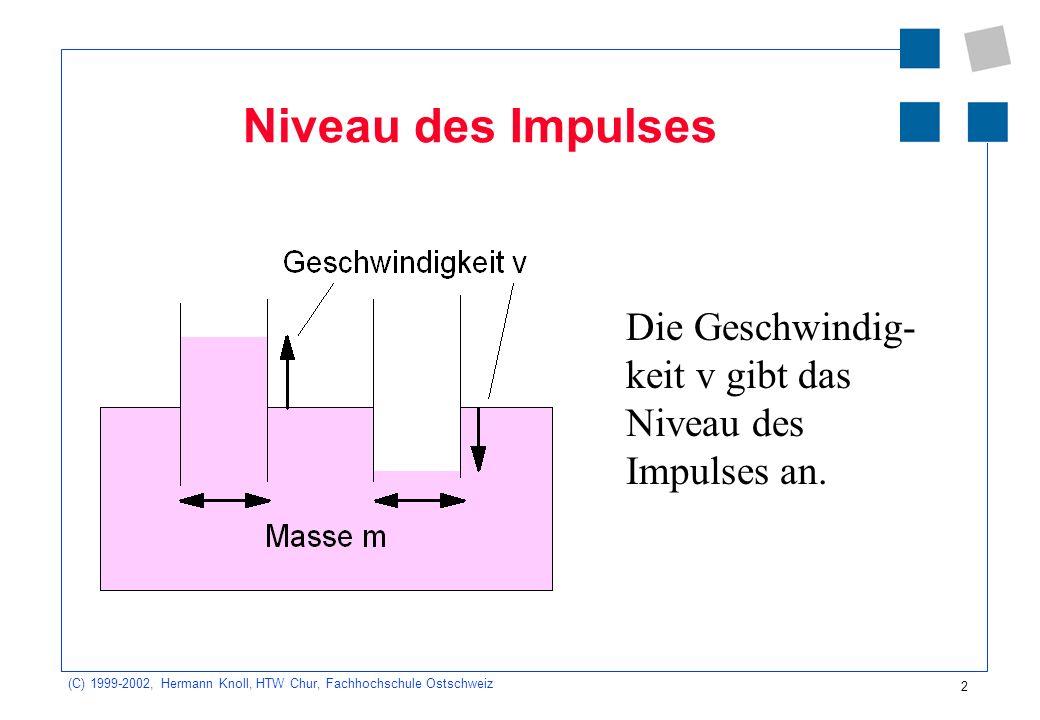 Niveau des Impulses Die Geschwindig-keit v gibt das Niveau des Impulses an.