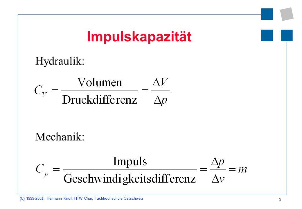 Impulskapazität Hydraulik: Mechanik:
