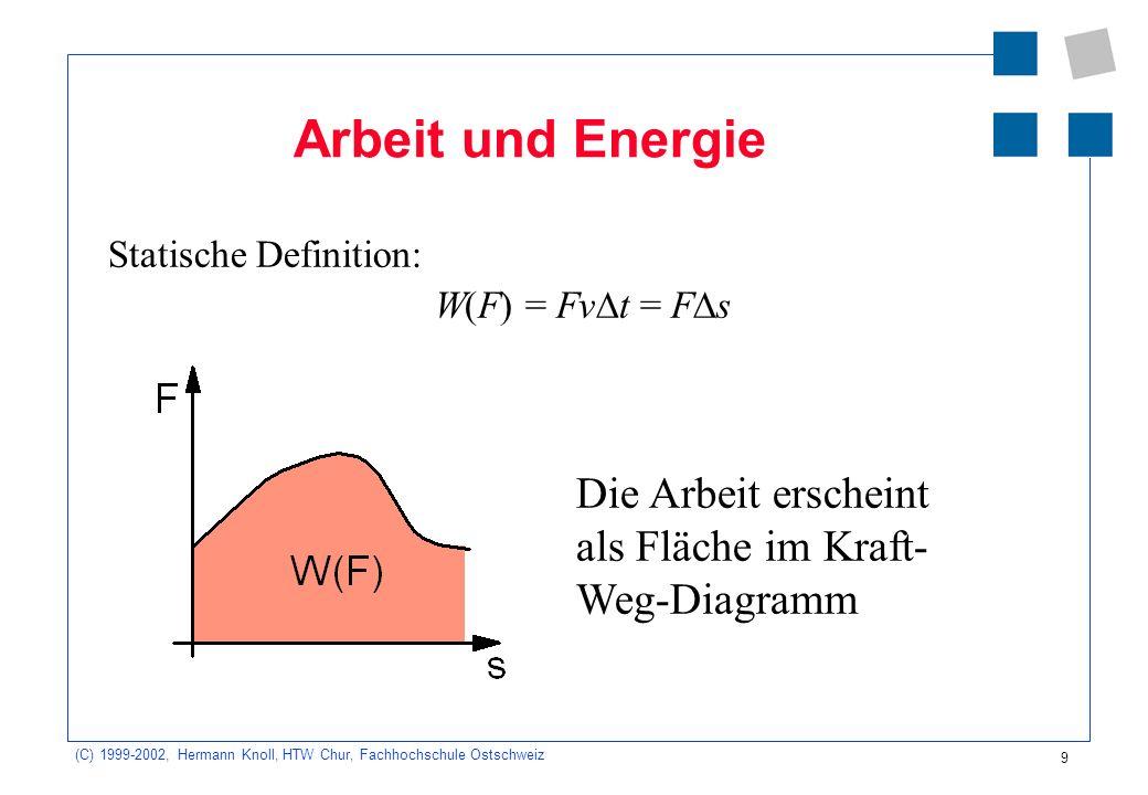 Arbeit und Energie Statische Definition: W(F) = Fvt = Fs.