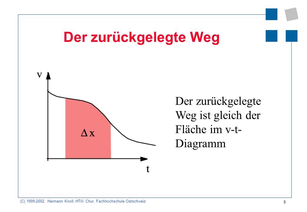 Der zurückgelegte Weg Der zurückgelegte Weg ist gleich der Fläche im v-t-Diagramm