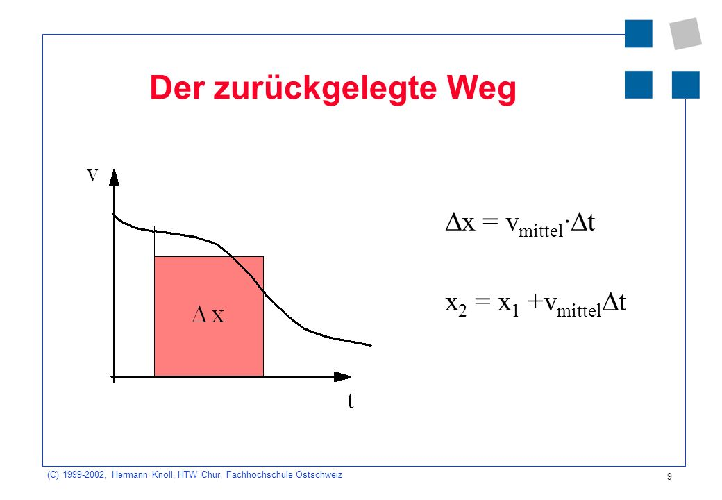 Der zurückgelegte Weg x = vmittel·t x2 = x1 +vmittelt