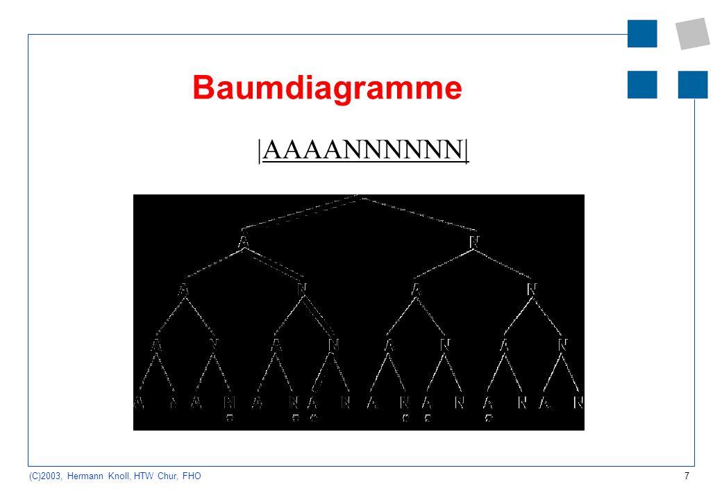 Baumdiagramme |AAAANNNNNN|