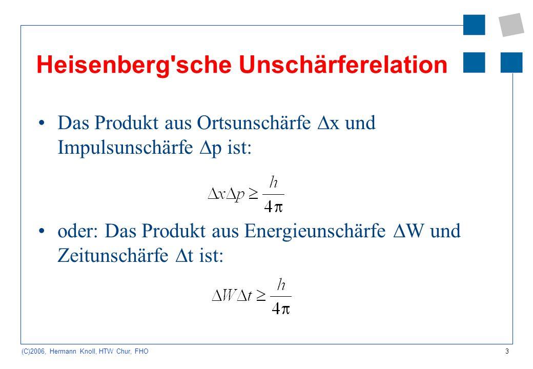 Heisenberg sche Unschärferelation