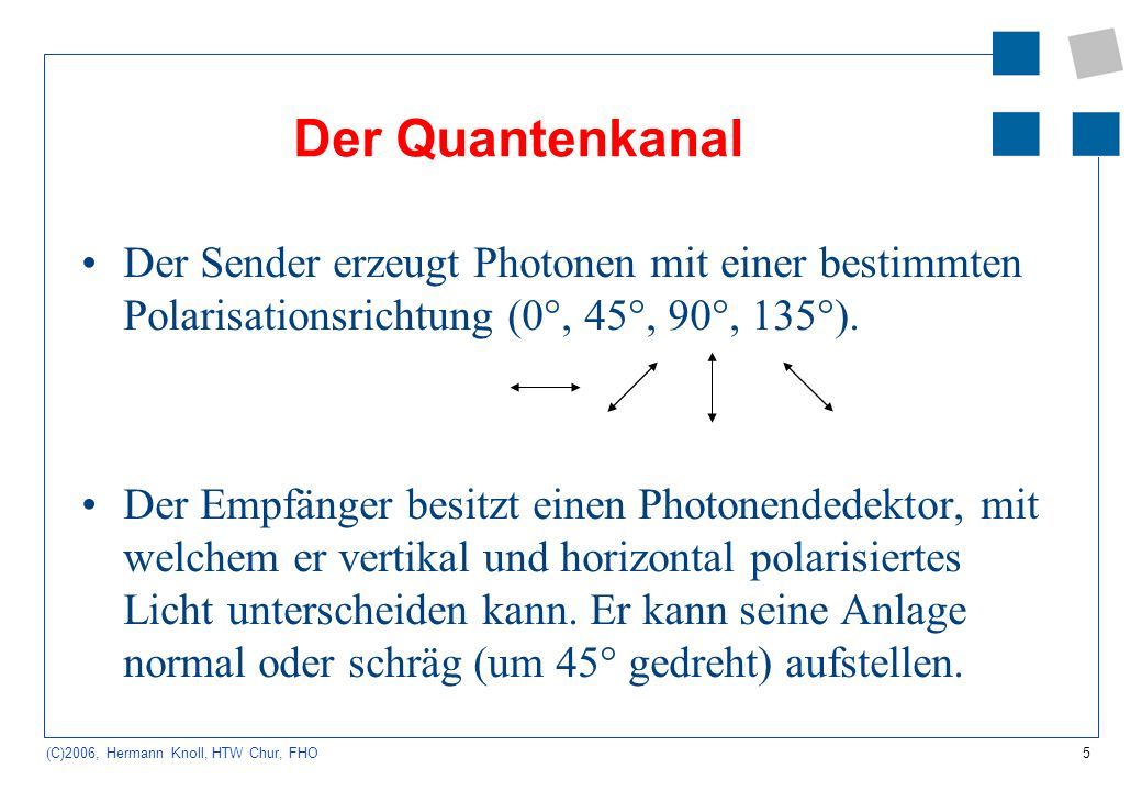 Der Quantenkanal Der Sender erzeugt Photonen mit einer bestimmten Polarisationsrichtung (0°, 45°, 90°, 135°).