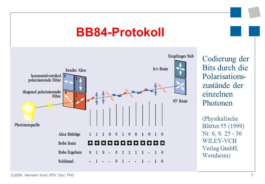 BB84-Protokoll Codierung der Bits durch die Polarisations- zustände der einzelnen Photonen.