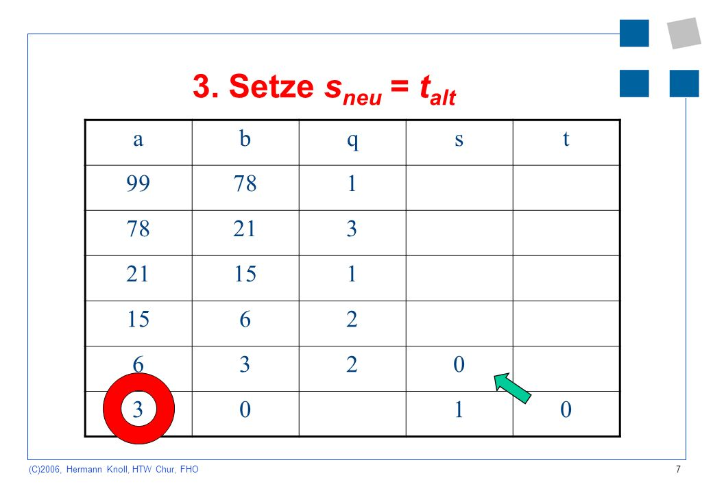 3. Setze sneu = talt a b q s t 99 78 1 21 3 15 6 2