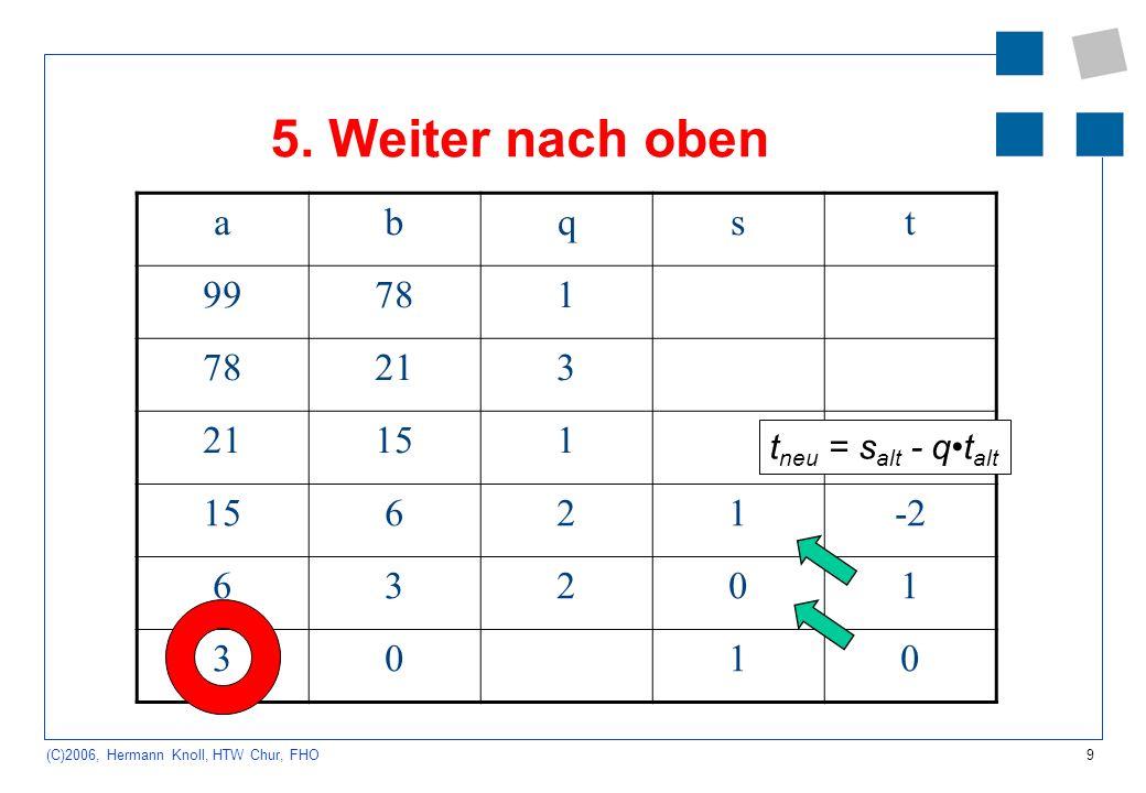 5. Weiter nach oben a b q s t 99 78 1 21 3 15 6 2 -2