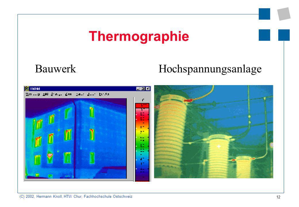 Thermographie Bauwerk Hochspannungsanlage