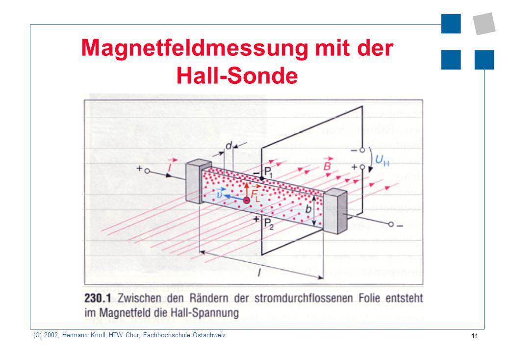 Magnetfeldmessung mit der Hall-Sonde