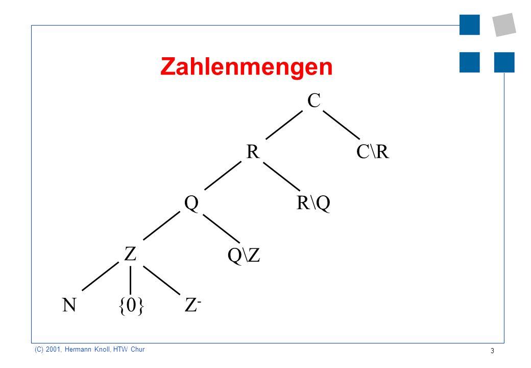 Zahlenmengen C R C\R Q R\Q Z Q\Z N {0} Z-