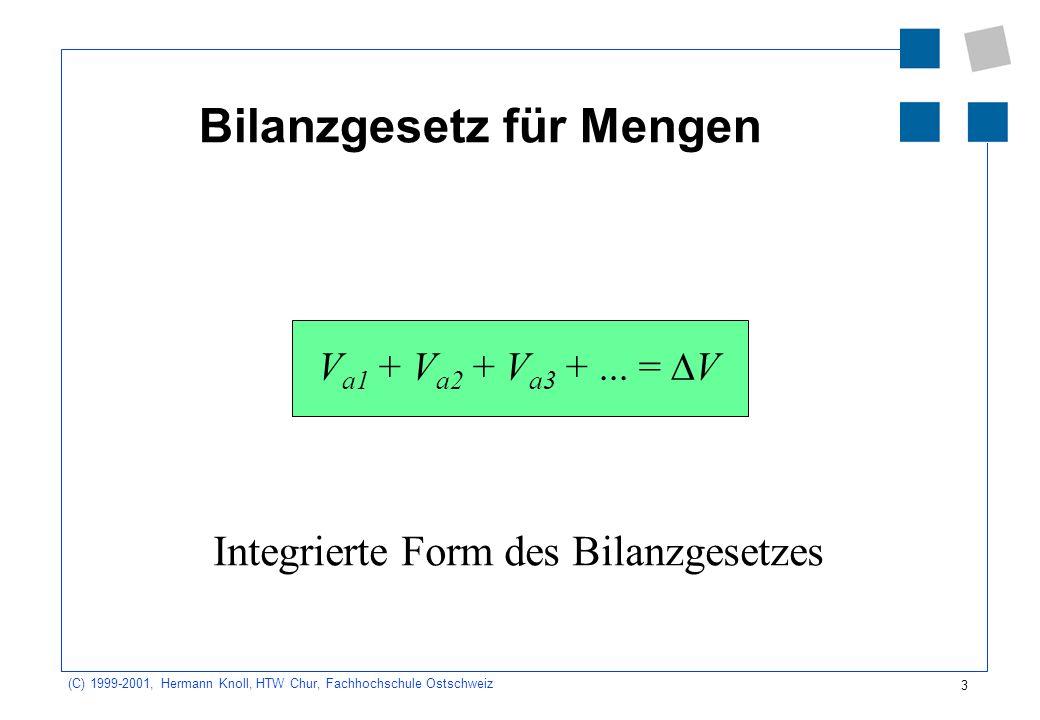 Bilanzgesetz für Mengen