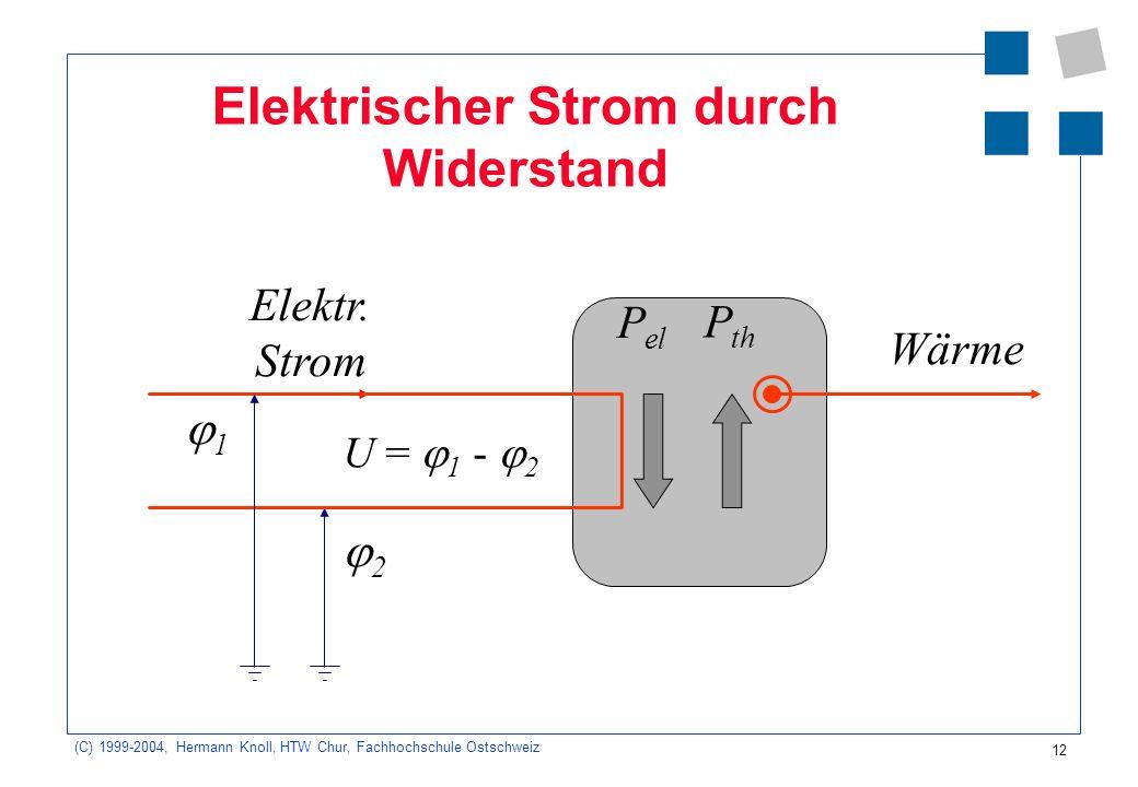 Elektrischer Strom durch Widerstand