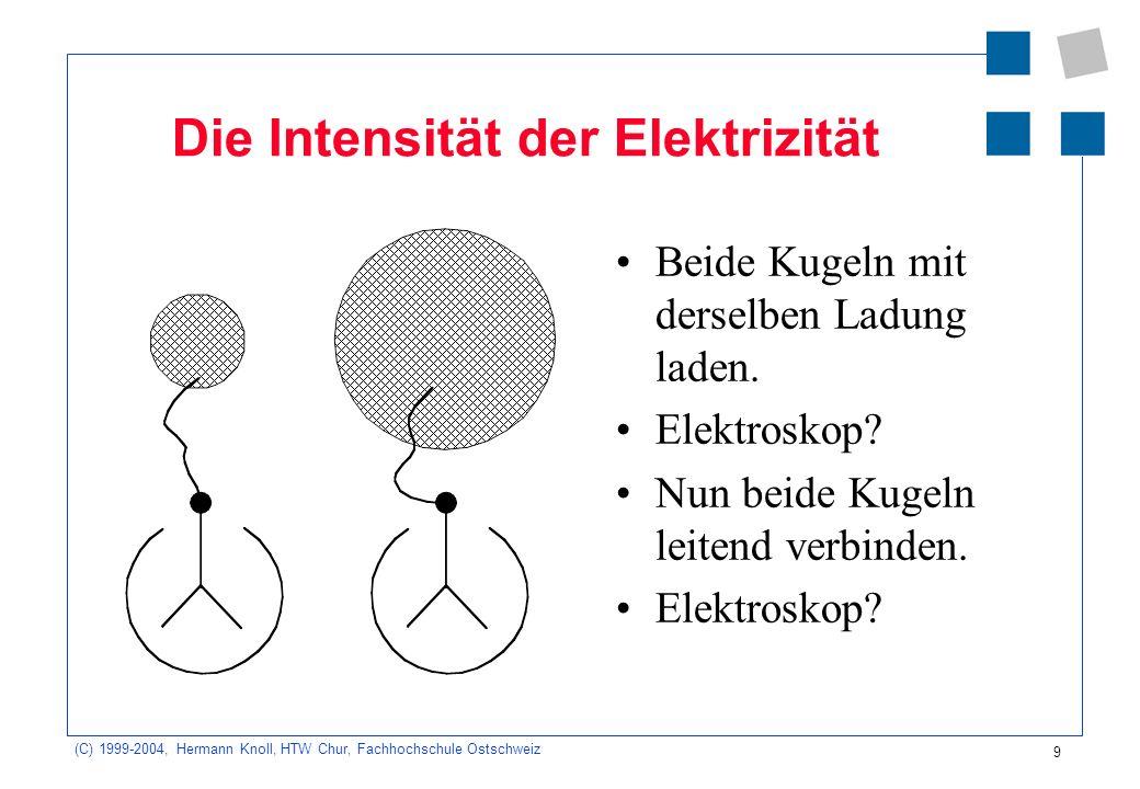 Die Intensität der Elektrizität