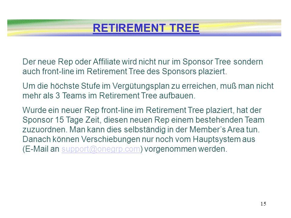 RETIREMENT TREE Der neue Rep oder Affiliate wird nicht nur im Sponsor Tree sondern auch front-line im Retirement Tree des Sponsors plaziert.