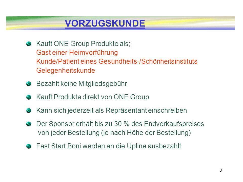 VORZUGSKUNDE Kauft ONE Group Produkte als; Gast einer Heimvorführung