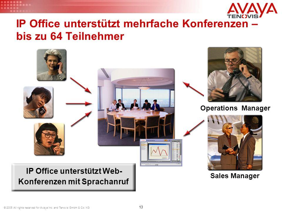 IP Office unterstützt mehrfache Konferenzen – bis zu 64 Teilnehmer