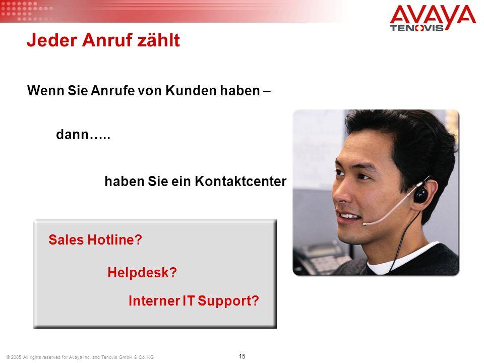 Jeder Anruf zählt Wenn Sie Anrufe von Kunden haben – dann…..