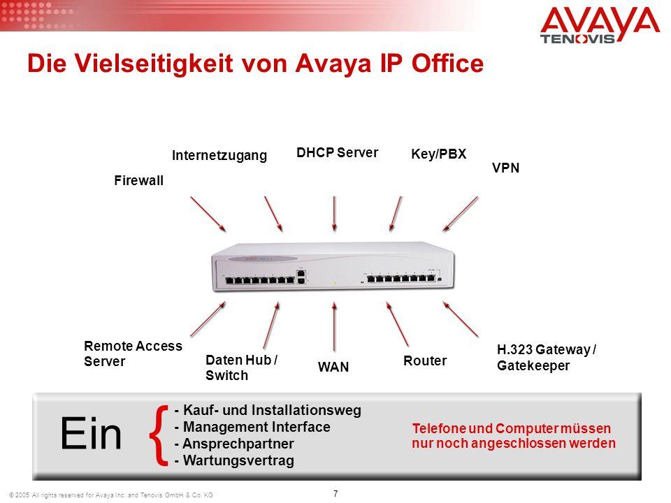 Die Vielseitigkeit von Avaya IP Office