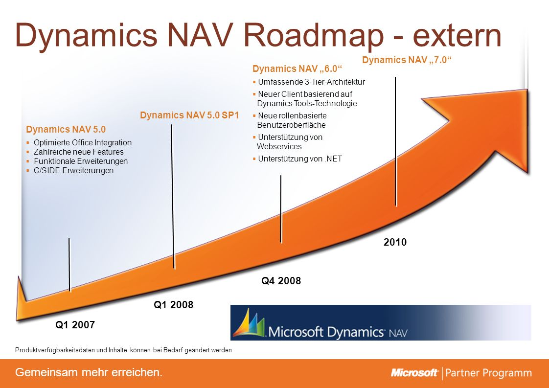 Dynamics NAV Roadmap - extern