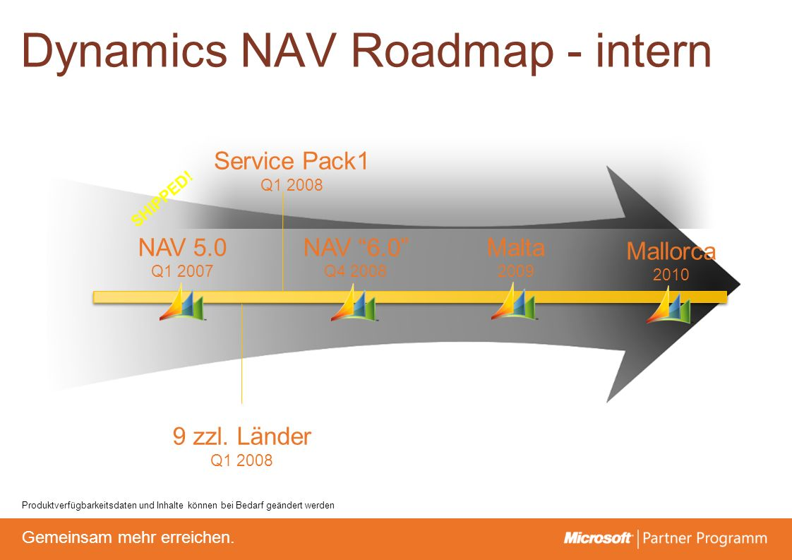 Dynamics NAV Roadmap - intern