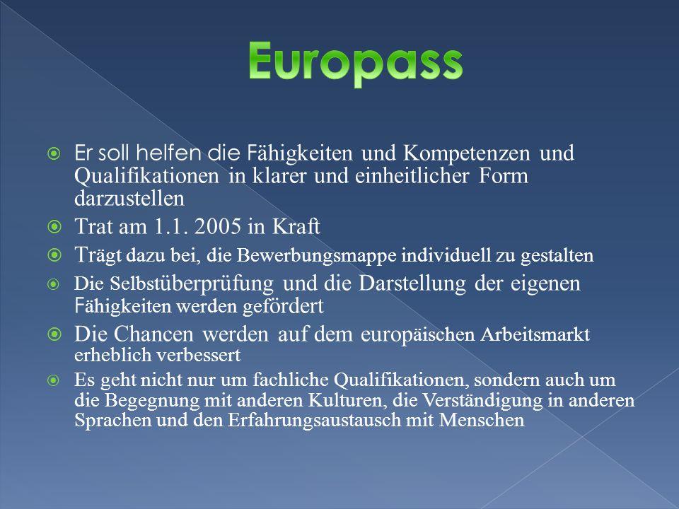 Europass Trat am 1.1. 2005 in Kraft