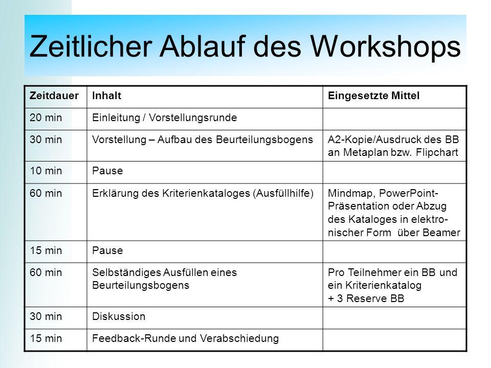 Zeitlicher Ablauf des Workshops