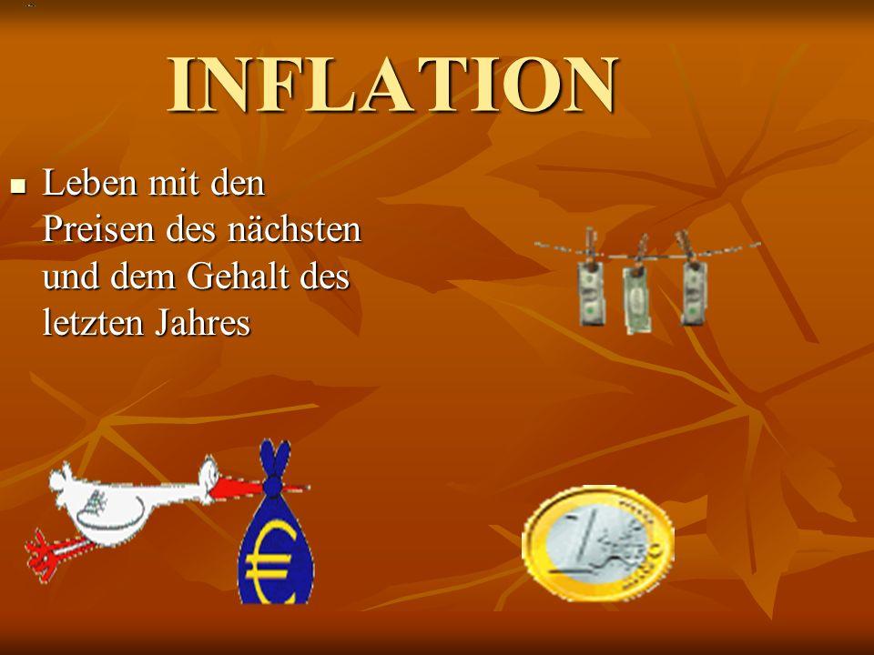 INFLATION Leben mit den Preisen des nächsten und dem Gehalt des letzten Jahres