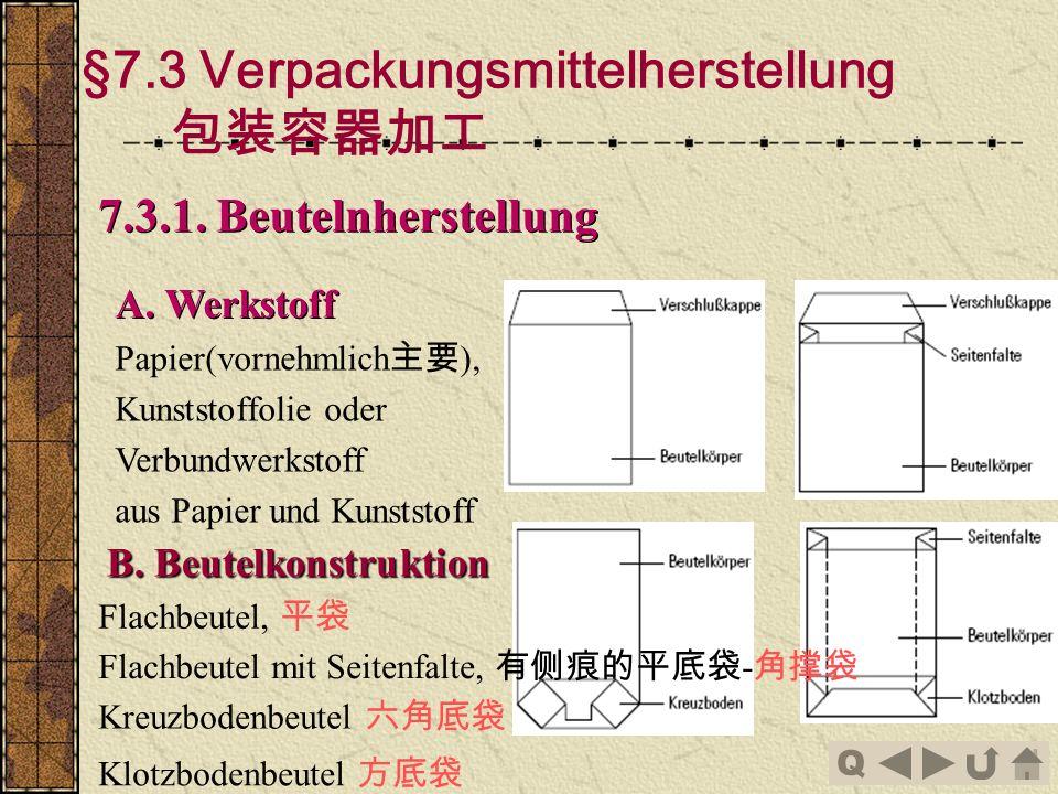 §7.3 Verpackungsmittelherstellung 包装容器加工
