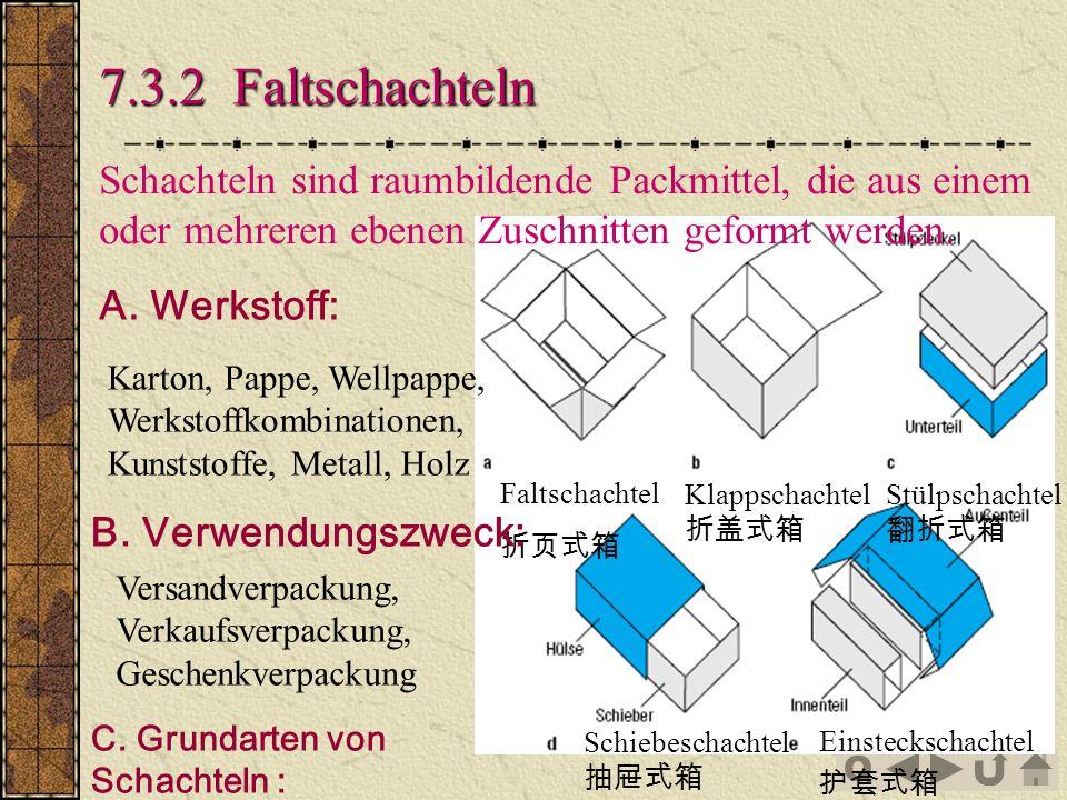 7.3.2 Faltschachteln Schachteln sind raumbildende Packmittel, die aus einem oder mehreren ebenen Zuschnitten geformt werden.