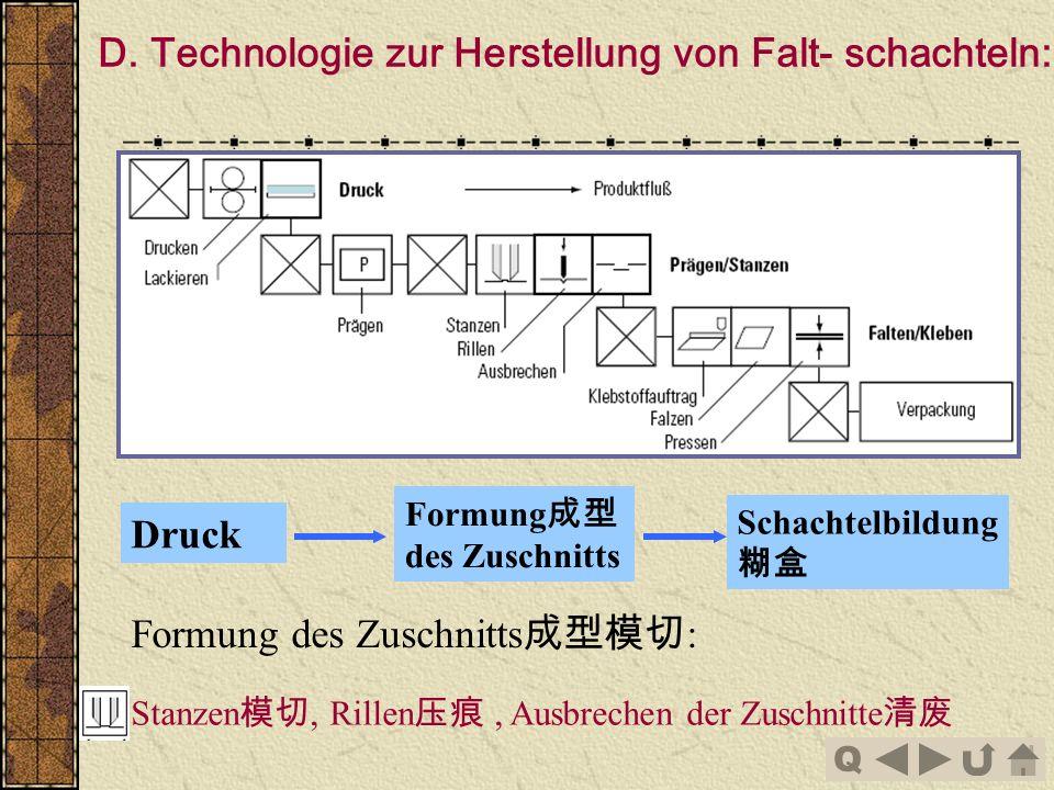 D. Technologie zur Herstellung von Falt- schachteln: