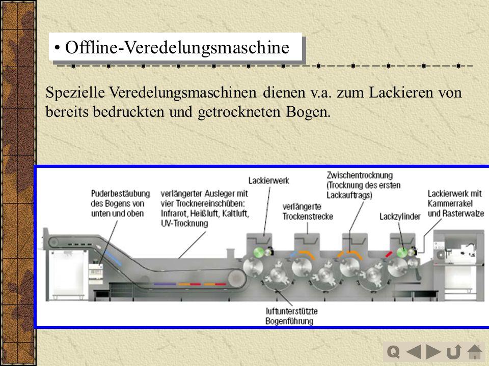 Offline-Veredelungsmaschine