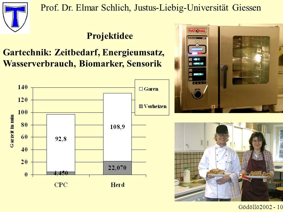 Prof. Dr. Elmar Schlich, Justus-Liebig-Universität Giessen