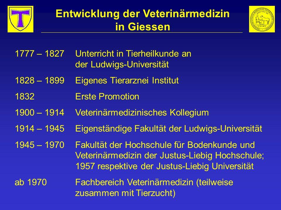 Entwicklung der Veterinärmedizin in Giessen