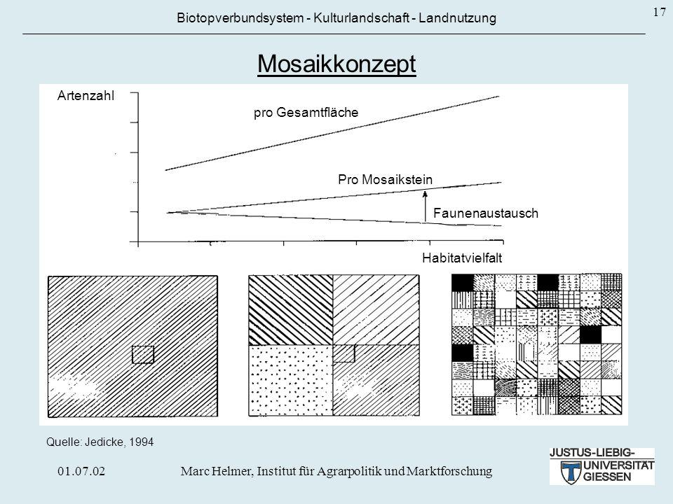 Mosaikkonzept Biotopverbundsystem - Kulturlandschaft - Landnutzung