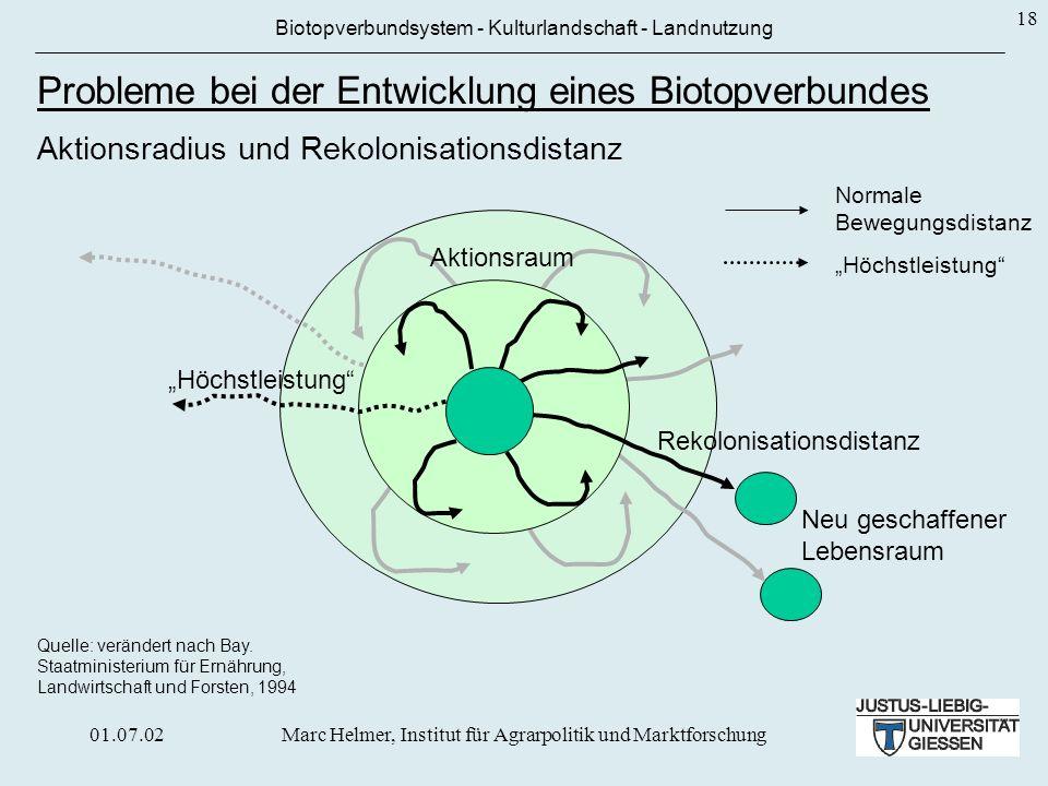 Probleme bei der Entwicklung eines Biotopverbundes