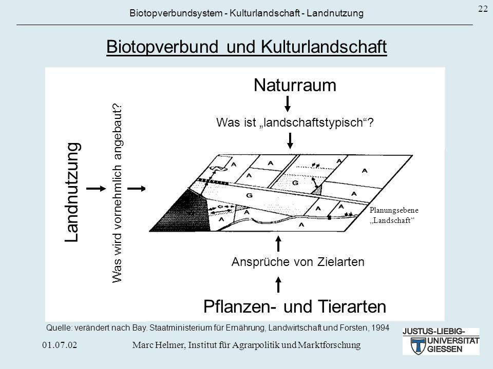Biotopverbund und Kulturlandschaft
