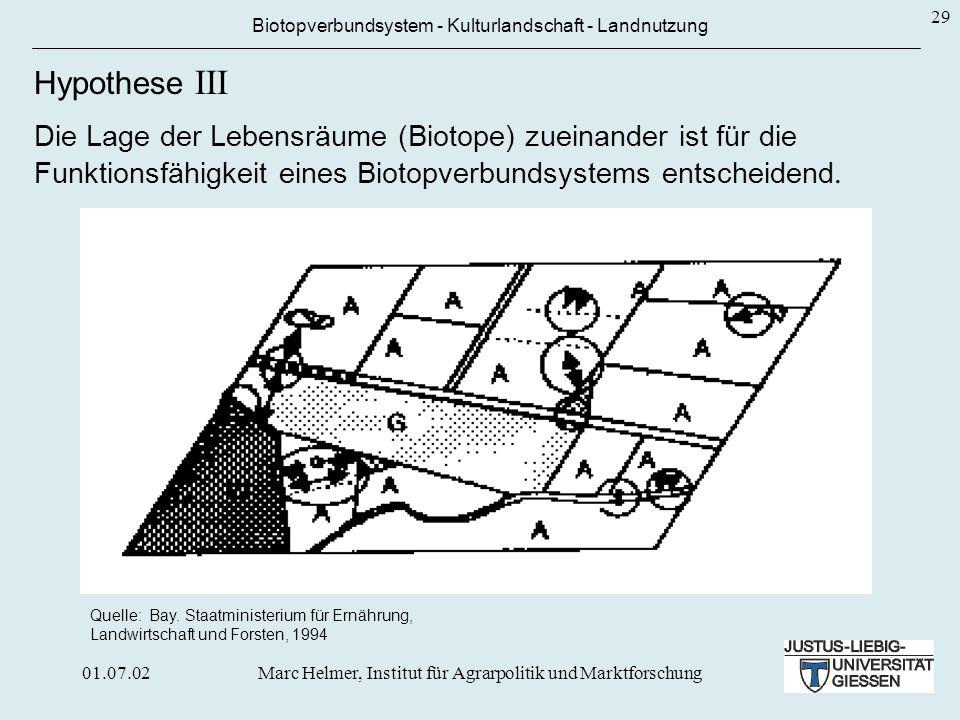Biotopverbundsystem - Kulturlandschaft - Landnutzung