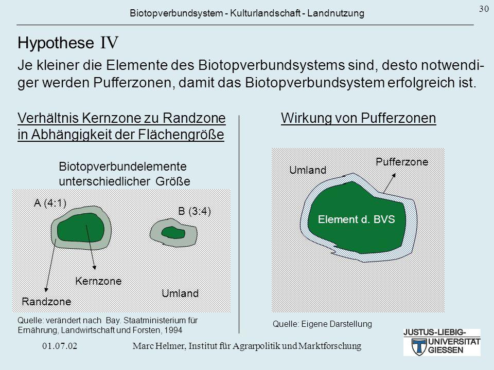 Pufferzonen um die eigentlichen Kernzonen erhöhen die Wahrscheinlichkeit, dass das Biotopverbundsystem erfolgreich ist.
