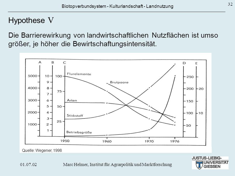 Dabei ist zu prüfen, ob Unterschiede zwischen Acker- und Grünland erkennbar sind.