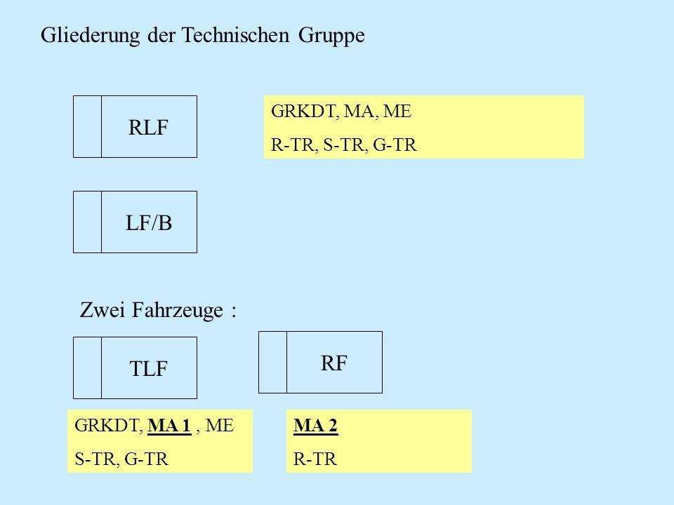 Gliederung der Technischen Gruppe