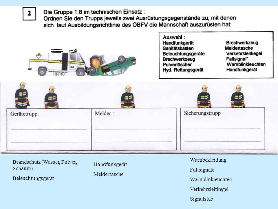 Warnbekleidung Faltsignale. Warnblinkleuchten. Verkehrsleitkegel. Signalstab. Brandschutz (Wasser, Pulver, Schaum)