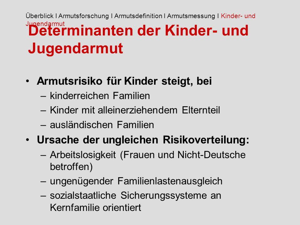 Determinanten der Kinder- und Jugendarmut