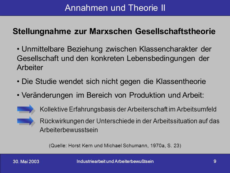 Annahmen und Theorie II