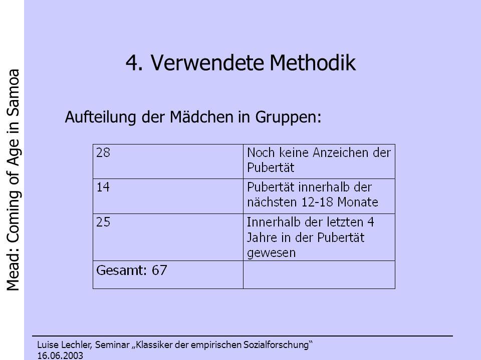 4. Verwendete Methodik Aufteilung der Mädchen in Gruppen: