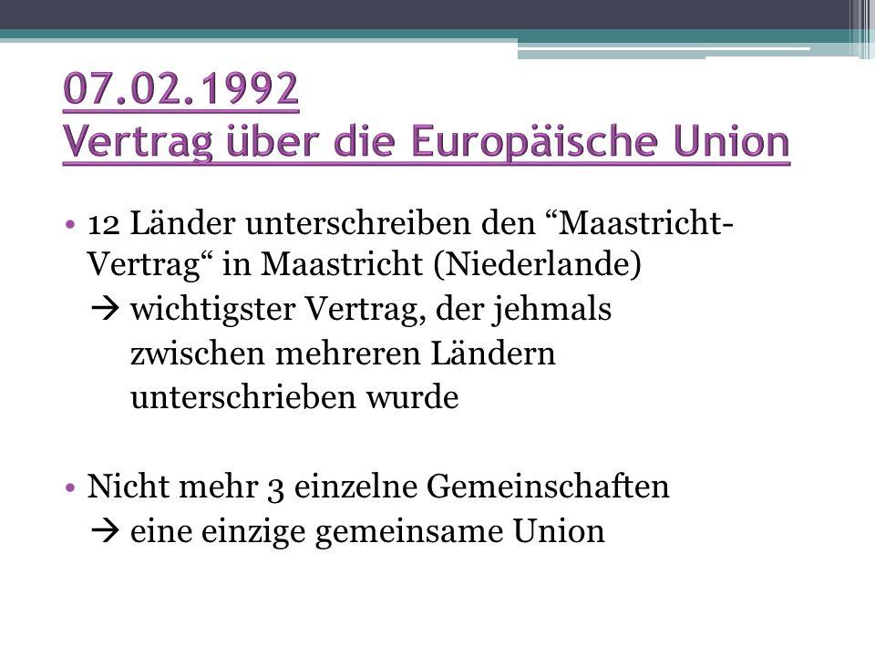 07.02.1992 Vertrag über die Europäische Union