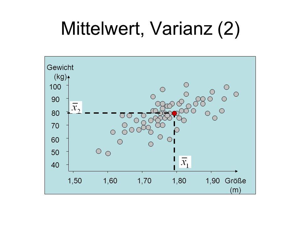 Mittelwert, Varianz (2) 1,50 1,60 1,70 1,80 1,90 40 50 60 70 80 90 100 Gewicht (kg) Größe (m)
