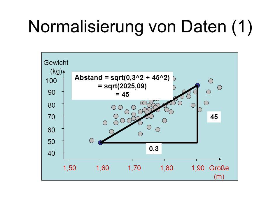 Normalisierung von Daten (1)
